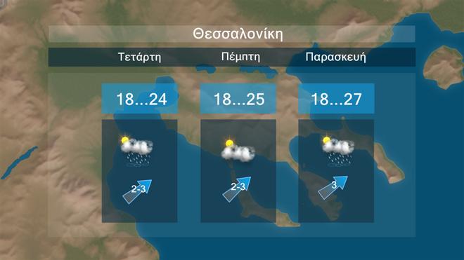 Η πρόγνωση του καιρού το ερχόμενο τριήμερο για τη Θεσσαλονίκη
