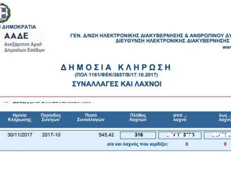 http://news247.gr/eidiseis/oikonomia/article4964516.ece/BINARY/w460mobile/ektypoma.jpg