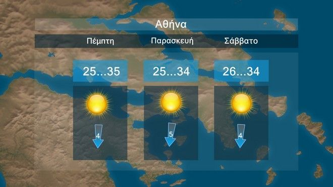 Θα διατηρηθούν οι υψηλές θερμοκρασίες μέχρι το Σάββατο
