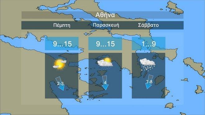 Ηλιοφάνεια και σήμερα - Έρχονται πτώση θερμοκρασίας έως 12 βαθμούς και χιόνια