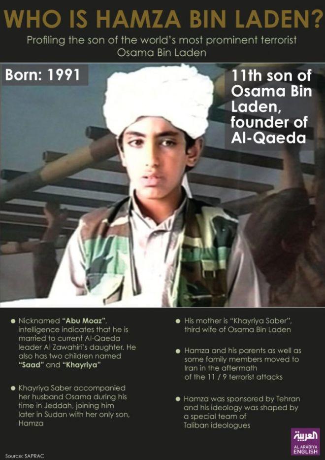 Ο διάδοχος του τζιχάντ: Οι ΗΠΑ επικήρυξαν τον γιό του μπιν Λάντεν