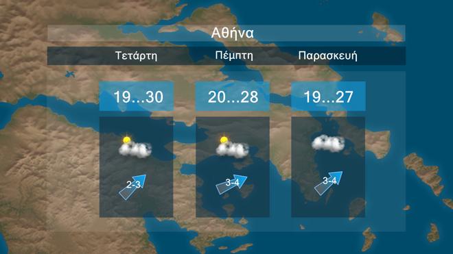 Η πρόγνωση του καιρού για το επόμενο τριήμερο στην Αττική