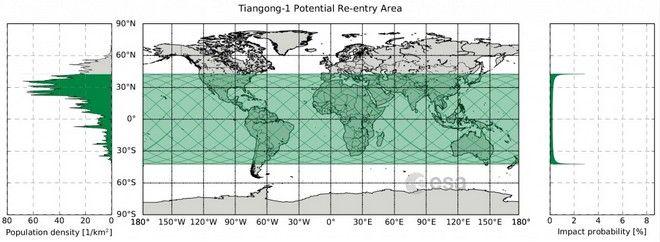 Στη Γη θα πέσει ο κινεζικός διαστημικός σταθμός Τιανγκόνγκ-1: Η Ελλάδα ανάμεσα στις πιθανές περιοχές