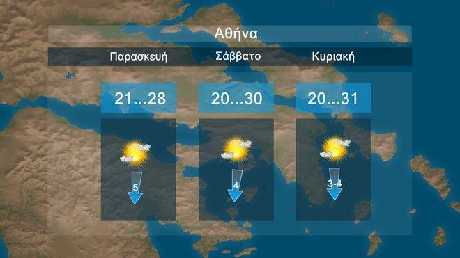 Ο καιρός το επόμενο τριήμερο στην Αθήνα