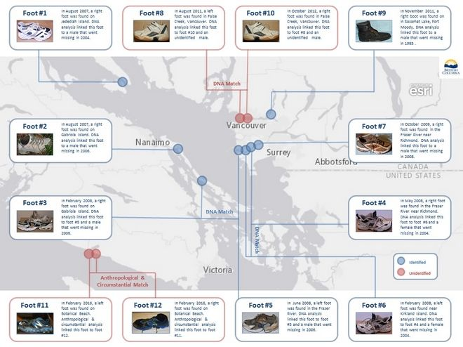 Θρίλερ στον Καναδά: Η θάλασσα ξέβρασε 14ο ανθρώπινο πόδι