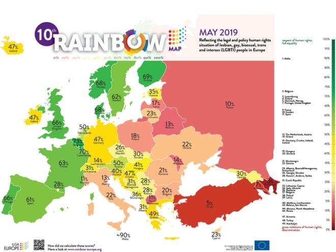 Μέτρια η επίδοση της Ελλάδας στο βαθμό αποδοχής των ΛΟΑΤΚΙ ατόμων-Κορυφαία η Μάλτα