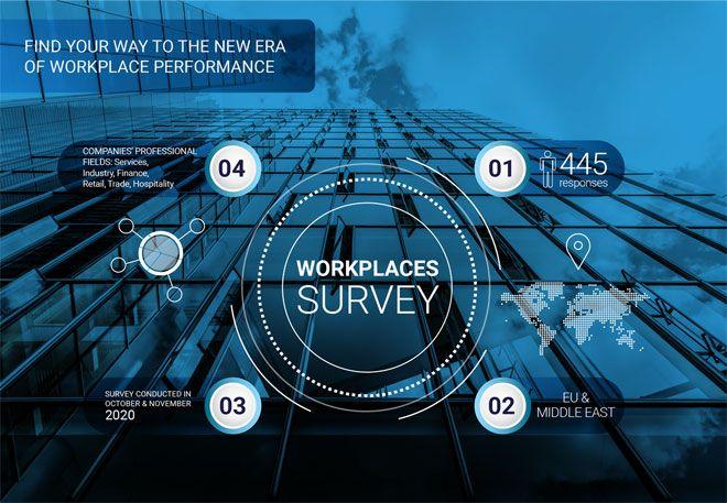 Ποιες αλλαγές φέρνει η πανδημία στους χώρους εργασίας