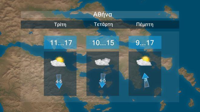 Καιρός: Τοπικές νεφώσεις και κανονικές θερμοκρασίες - Πολλές βροχές στο τέλος της εβδομάδας