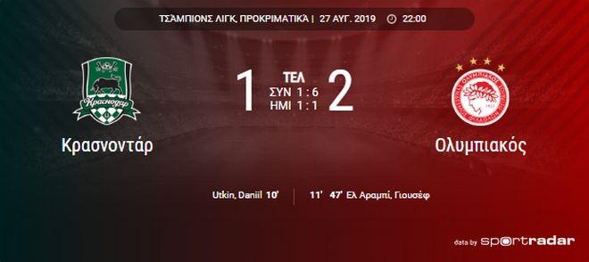 Κράσνονταρ - Ολυμπιακός 1-2: Πανηγυρικά στους ομίλους του Champions League