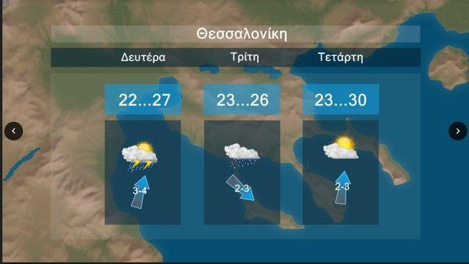 Ο καιρός στη Θεσσαλονίκη το τριήμερο