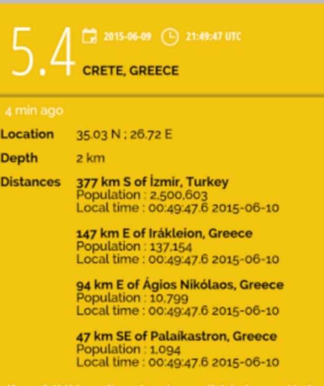 Σεισμός 5,4 Ρίχτερ νοτιοανατολικά της Κρήτης