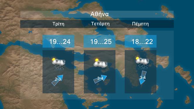 Πρόγνωση τριών ημερών για την Αθήνα