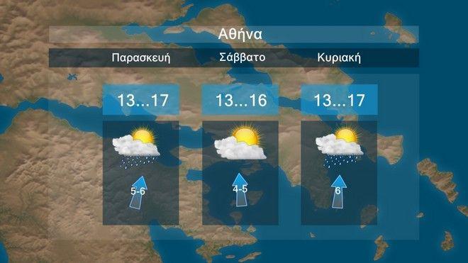 Διαδοχικά χαμηλά στη χώρα μας με βροχές και καταιγίδες