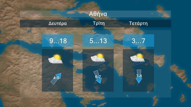 Επιδείνωση του καιρού από Τρίτη - Σημαντική πτώση θερμοκρασίας και χιόνια