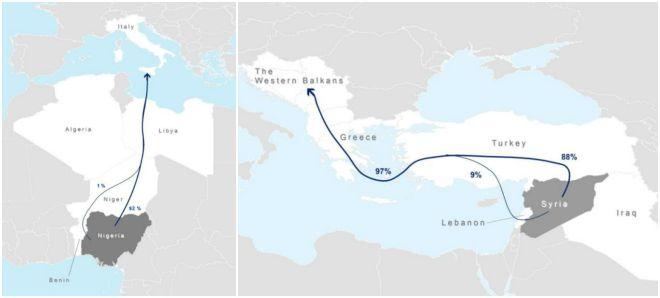 Υψηλού μορφωτικού επιπέδου οι πρόσφυγες που φτάνουν στην Ελλάδα