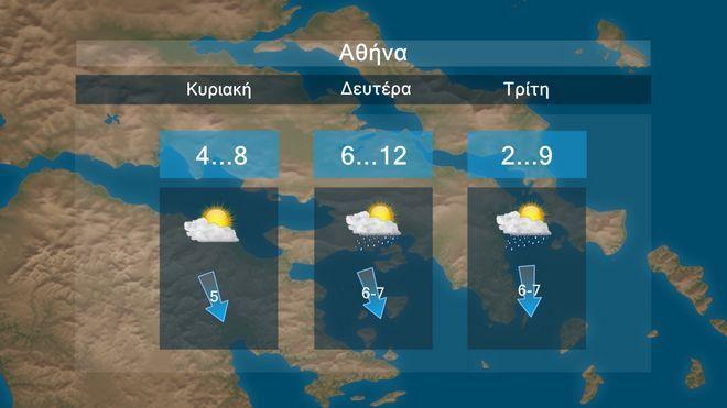 Καιρός: Βροχές στα νότια - Αισθητή πτώση θερμοκρασίας