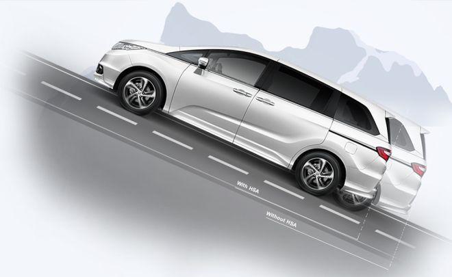 Η τεχνολογία του μέλλοντος στο αυτοκίνητο είναι ήδη εδώ