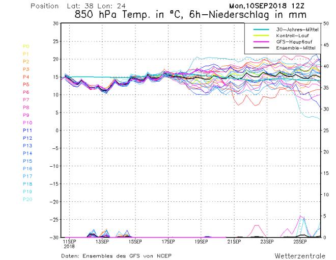 Πτώση της θερμοκρασίας και μπόρες για το επόμενο τριήμερο