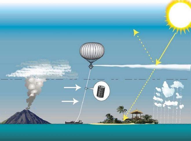 Τα αέρια των ηφαιστείων μπορούν να κάνουν τον γύρο του κόσμου: Η περίπτωση του Λα Σουφριέρ