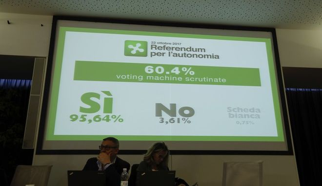 A billboard shows percentages of an autonomy referendum at the Lombardy Region headquarters, in Milan, Italy, Sunday, Oct. 22, 2017. Voters in the wealthy northern Italian regions of Lombardy and Veneto went to the polls for a non-biding referendum over the question if they want to seek greater autonomy from Rome, riding a tide of self-determination that is sweeping global politics. Both regions are run by the anti-migrant, anti-Europe Northern League, whose leaders claim victory in the autonomy votes that seek to take powers, tax revenue from Rome. (AP Photo/Luca Bruno)