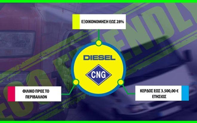 Είσαι επαγγελματίας και οδηγείς με Diesel;