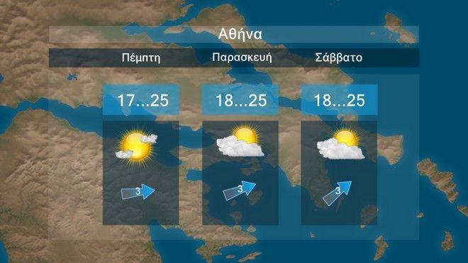 Καιρός: Σχετικά υψηλές θερμοκρασίες