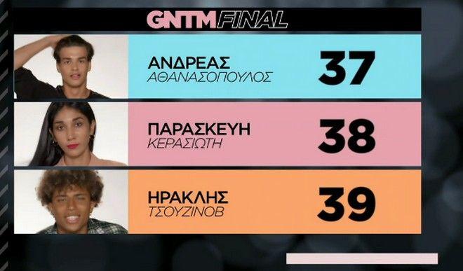 Τελικός GNTM 3: Μεγάλος νικητής ο Ηρακλής Τσουζίνοφ