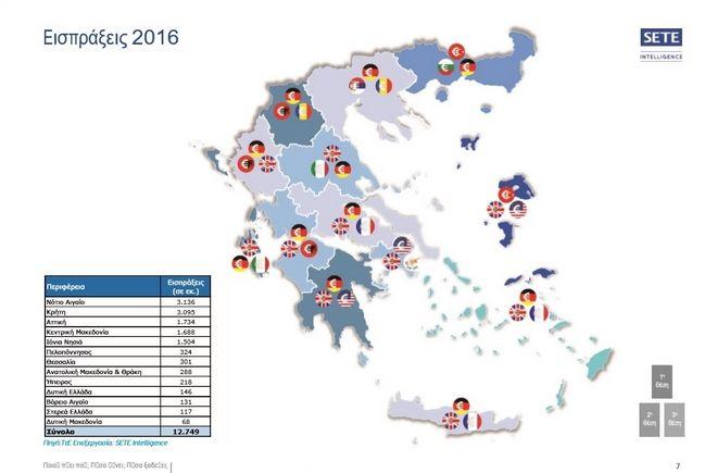 Ποιος πάει πού; Πόσο μένει; Πόσα ξοδεύει; Tι επιλέγουν οι τουρίστες στην Ελλάδα