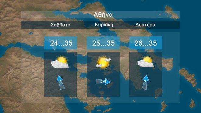 Καιρός: Λίγες νεφώσεις και αρκετή ηλιοφάνεια τις επόμενες ημέρες
