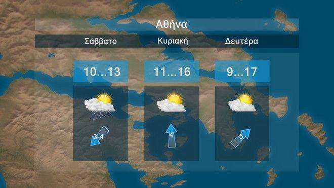 Καιρός: Πολλές βροχές από το Σάββατο