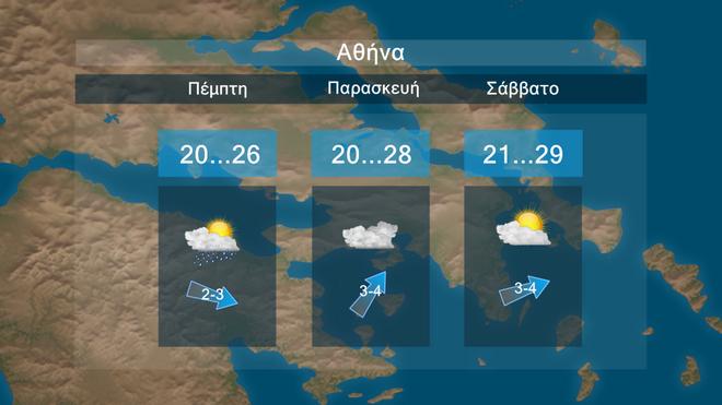 Η πρόγνωση του καιρού στην Αθήνα για το ερχόμενο τριήμερο
