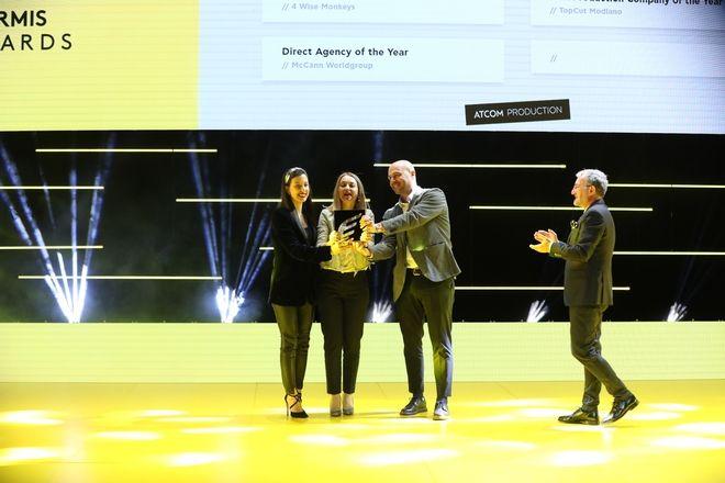 Ermis Awards 2018 - Ανακοινώθηκαν οι νικητές