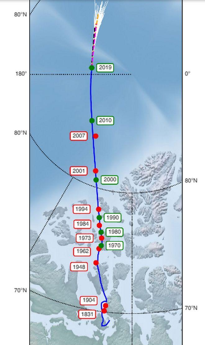 Η μετακίνηση του βόρειου μαγνητικού πόλου στο πέρασμα των ετών και η μελλοντική του πορεία