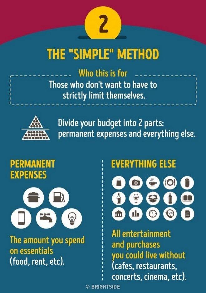 Τέσσερις 'χρυσοί' τρόποι για να μην μείνεις ποτέ χωρίς χρήματα