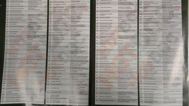Λίστα Λαγκάρντ: To HOΤ DOC του Κώστα Βαξεβάνη δημοσίευσε τη λίστα Λαγκάρντ με όλα τα ονόματα