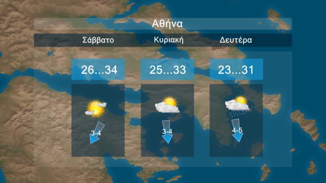 Άστατος ο καιρός στα κεντρικά και βόρεια το Σαββατοκύριακο-Πτώση της θερμοκρασίας