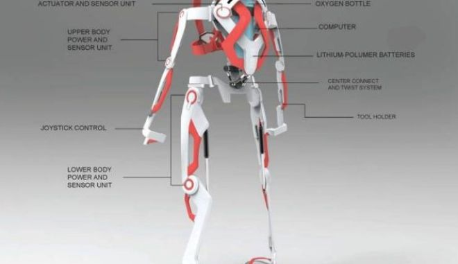 Το hi-tech κουστούμι που μπορεί να δώσει στους πυροσβέστες υπεράνθρωπες ικανότητες