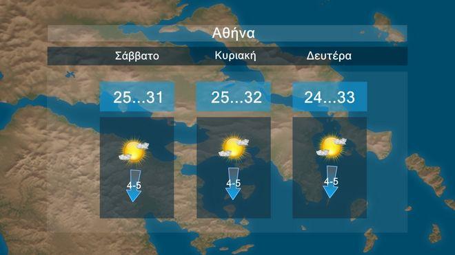 Καιρός 3ημέρου στην Αθήνα