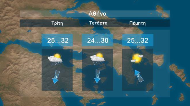 Καιρός: Κανονικές θερμοκρασίες - Άνεμοι έως 6 μποφόρ στο Αιγαίο
