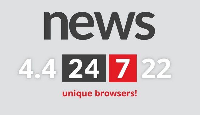 Ρεκόρ επισκεψιμότητας τον Οκτώβρη για το News 24/7