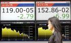 Χρηματιστήριο: Πτώση στο Τόκιο στο φινάλε της εβδομάδας