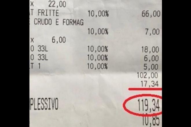 Η απόδειξη για όσα πλήρωσε η οικογένεια στη Ρώμη