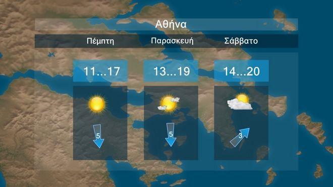 Καιρός: Βελτίωση μέχρι και το Σάββατο με άνοδο της θερμοκρασίας