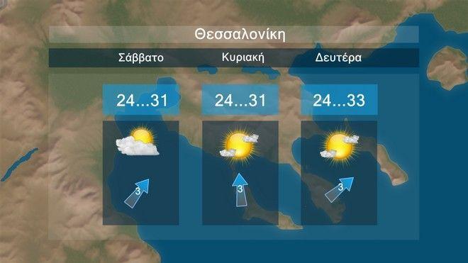 Αίθριος καιρός και εξασθενημένοι άνεμοι το Σαββατοκύριακο