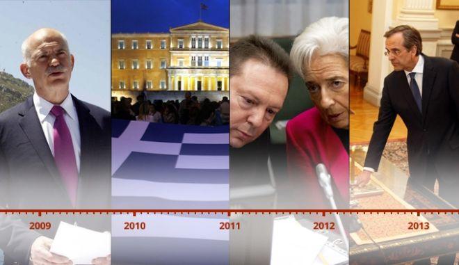 Το Timeline της ελληνικής κρίσης: Από το Καστελόριζο στο πλεόνασμα (;) σε 20 σταθμούς