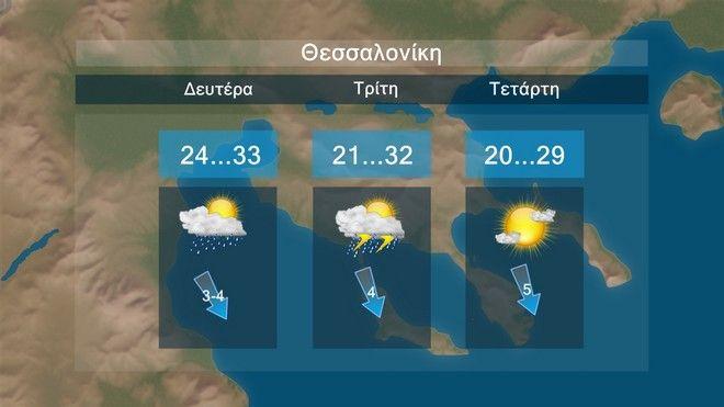 Τοπικές καταιγίδες στα ηπειρωτικά - Κανονικές για την εποχή θερμοκρασίες
