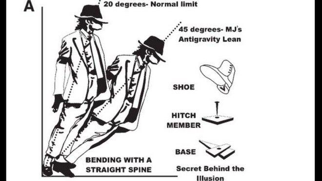 Το μυστικό της φιγούρας κρυβόταν στα... παπούτσια του Michale Jackson