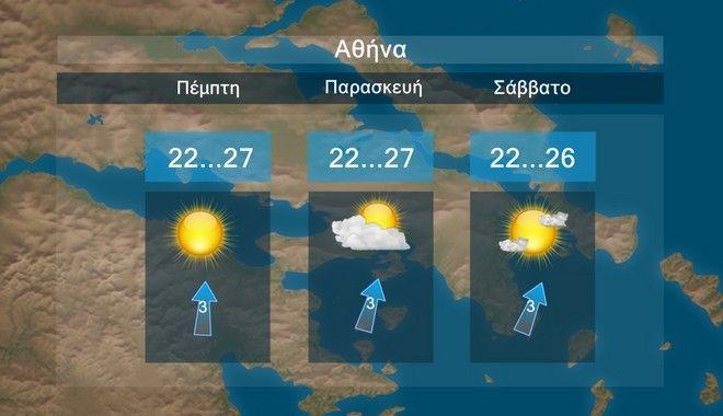 Τοπικές νεφώσεις και βαθμιαία άνοδος της θερμοκρασίας τις επόμενες ημέρες