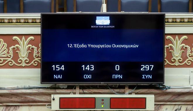 Το αποτέλεσμα της ψηφοφορίας