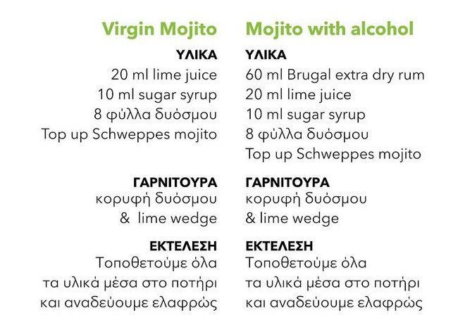 Το πιο διάσημο καλοκαιρινό ποτό περιμένει στο ψυγείο, με ή χωρίς αλκοόλ